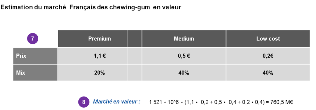Chewing gums correction 2/2